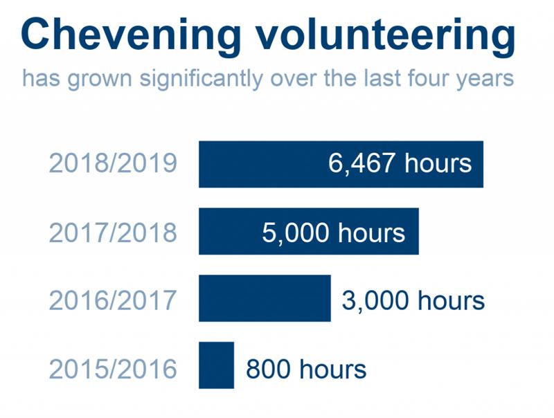 annual-volunteering