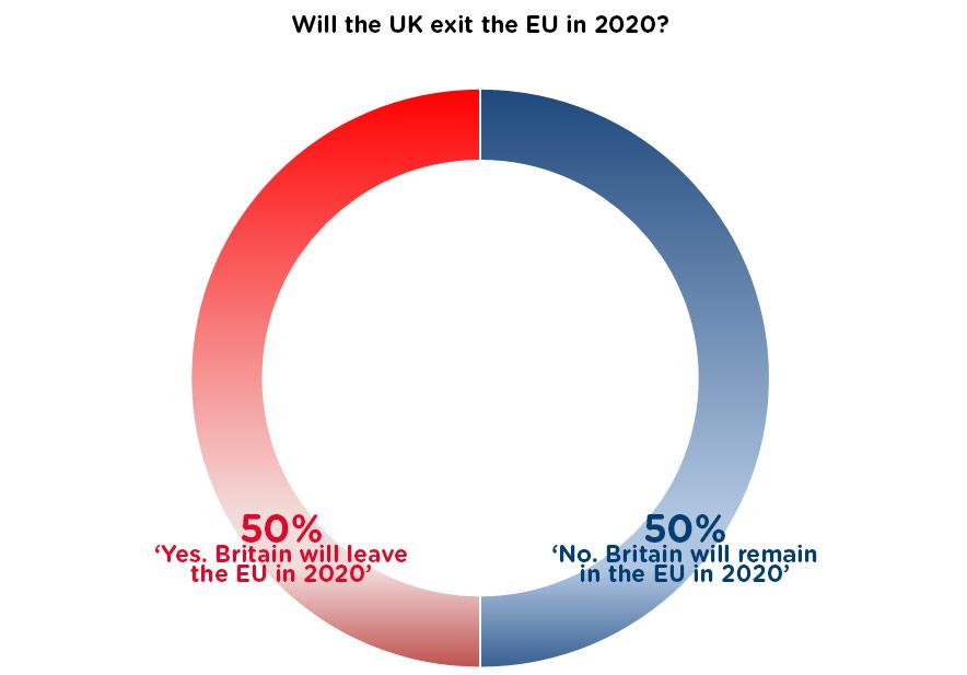 leave-remain-eu-question