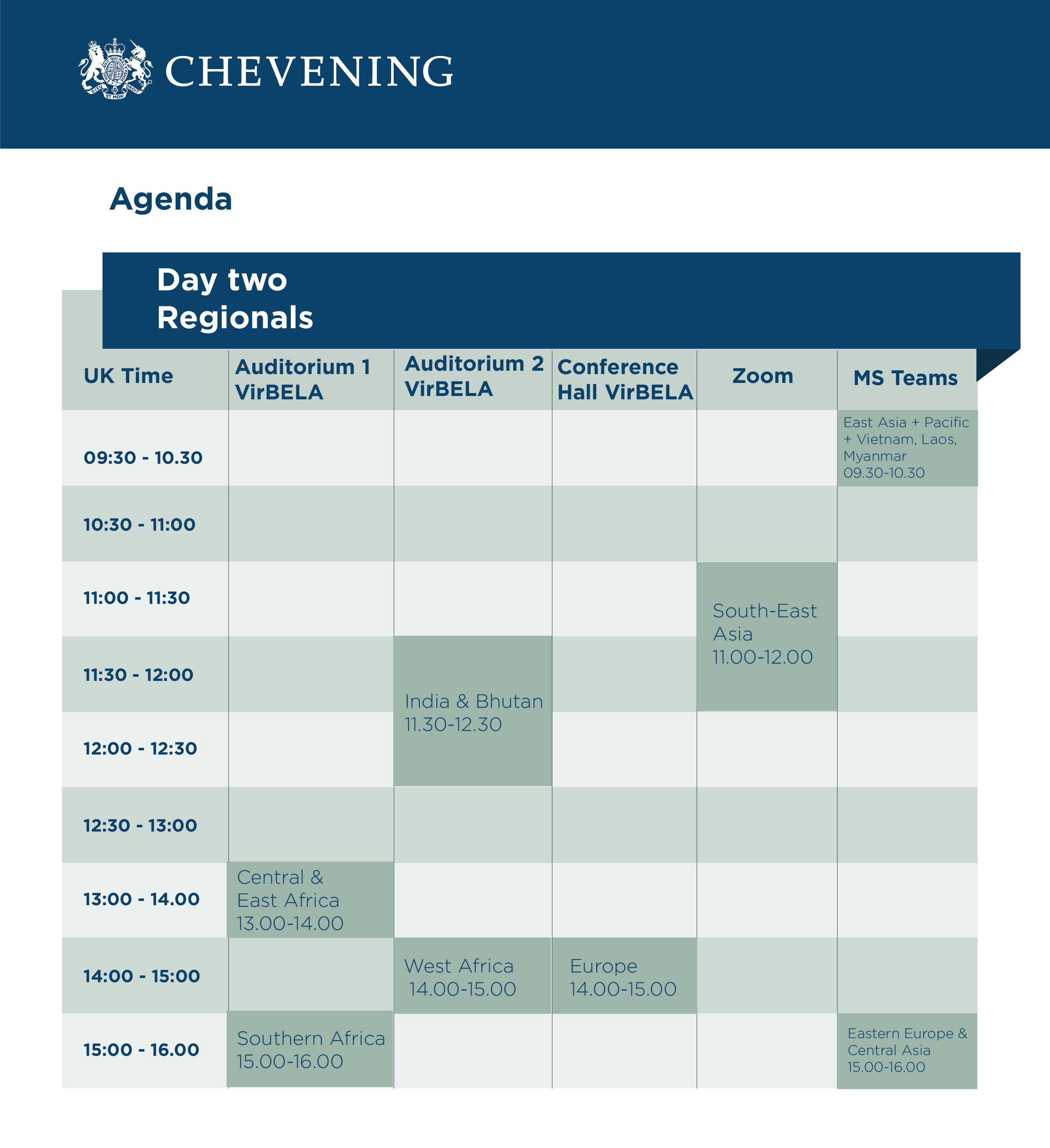 Chevening Farewell regional events day 2 version 2